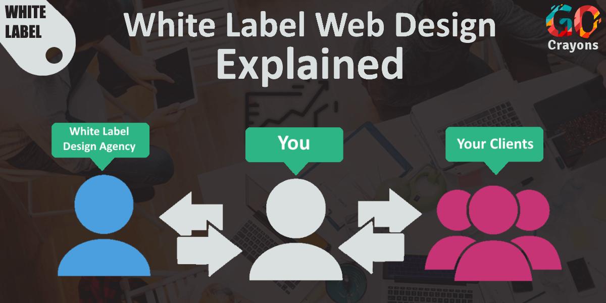 white label web design explained blog featured image V2 (1)